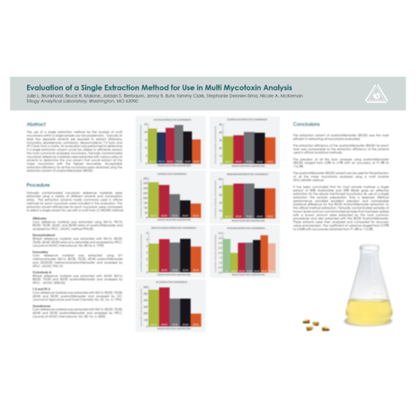 Single Extraction for Multitoxin Analysis Blurred.png